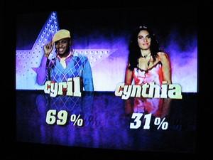Cyril Cynthia demie finale