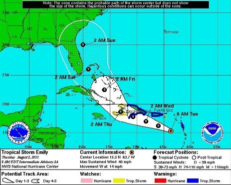 Tempête tropicale Emily