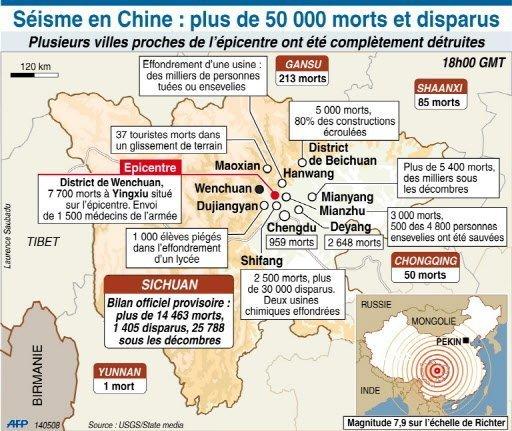 Bilan Séisme Chine